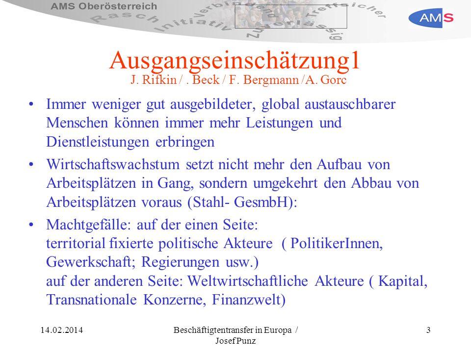 14.02.2014Beschäftigtentransfer in Europa / Josef Punz 3 Ausgangseinschätzung1 J. Rifkin /. Beck / F. Bergmann /A. Gorc Immer weniger gut ausgebildete