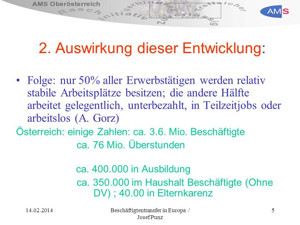 14.02.2014Beschäftigtentransfer in Europa / Josef Punz 5 2. Auswirkung dieser Entwicklung: Folge: nur 50% aller Erwerbstätigen werden relativ stabile
