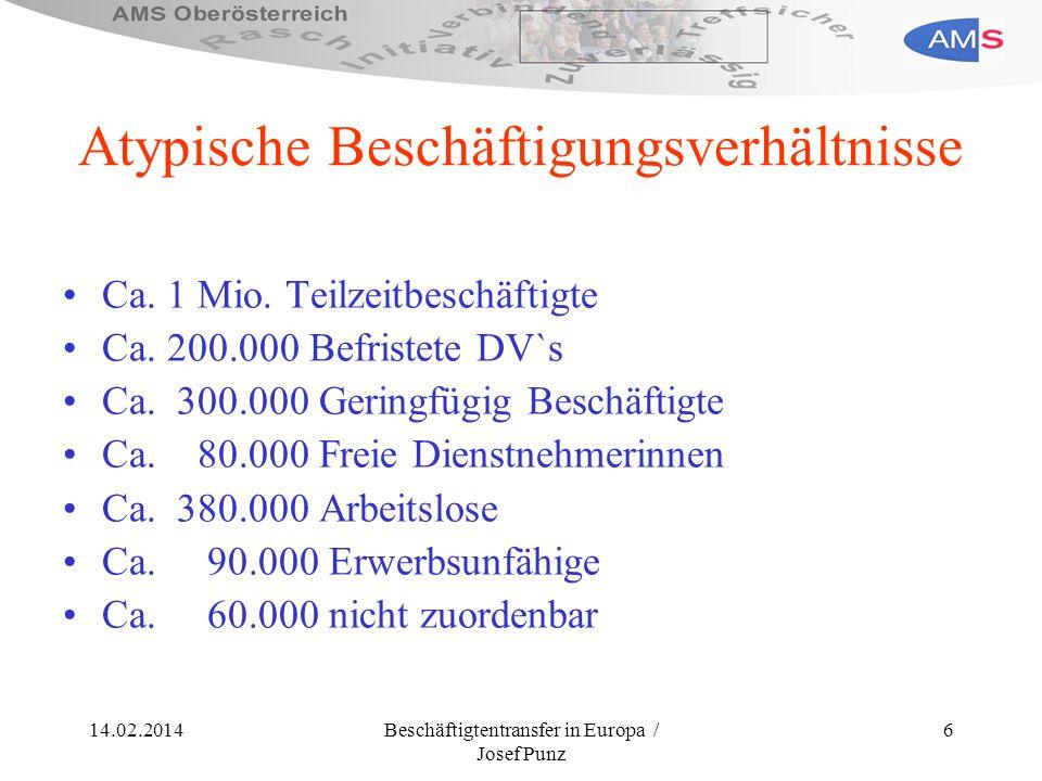 14.02.2014Beschäftigtentransfer in Europa / Josef Punz 6 Atypische Beschäftigungsverhältnisse Ca. 1 Mio. Teilzeitbeschäftigte Ca. 200.000 Befristete D