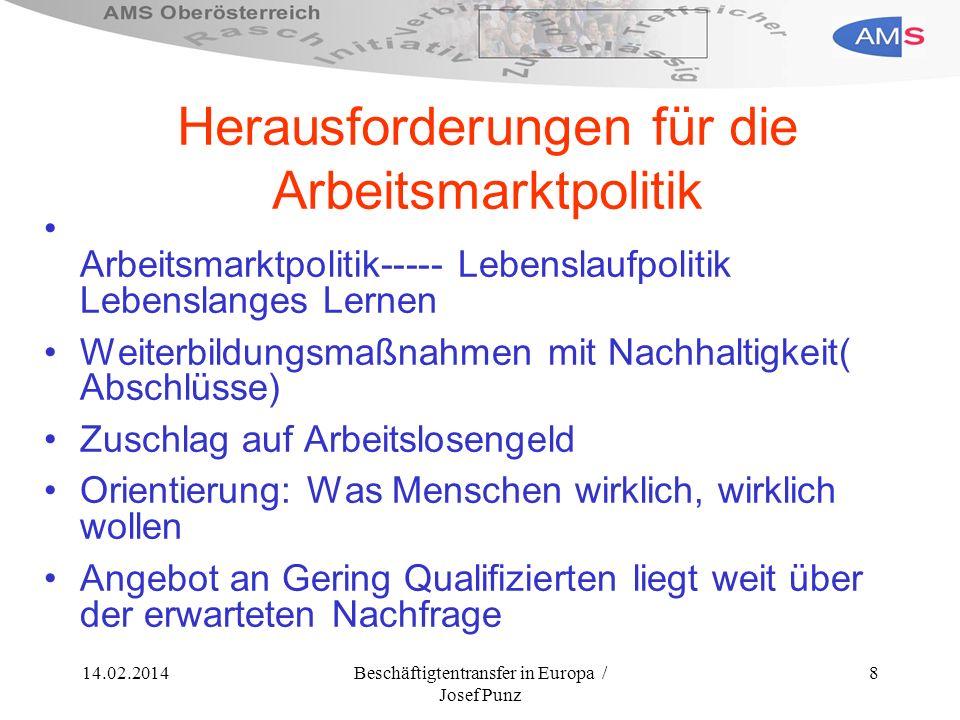 14.02.2014Beschäftigtentransfer in Europa / Josef Punz 8 Herausforderungen für die Arbeitsmarktpolitik Arbeitsmarktpolitik----- Lebenslaufpolitik Lebe