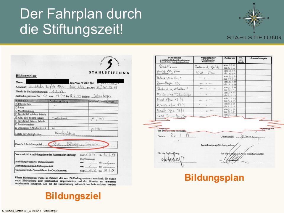 19 / Stiftung_Konzern-BR_05-09-2011 / Dobesberger Der Fahrplan durch die Stiftungszeit.