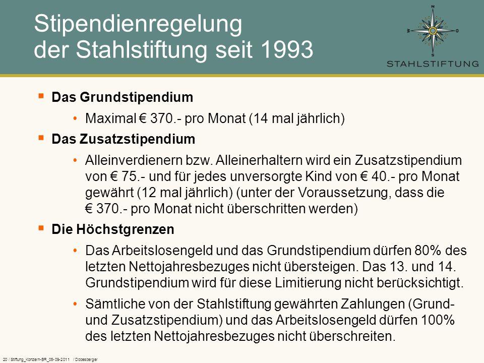 20 / Stiftung_Konzern-BR_05-09-2011 / Dobesberger Das Grundstipendium Maximal 370.- pro Monat (14 mal jährlich) Das Zusatzstipendium Alleinverdienern bzw.