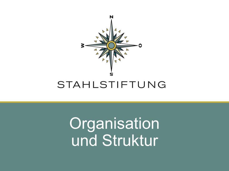 22 / Dobesberger / BRV / 01.12..09 Organisation und Struktur