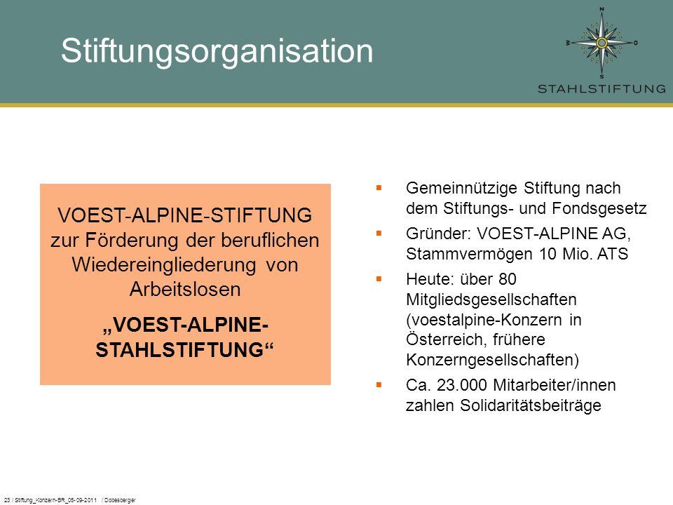 23 / Stiftung_Konzern-BR_05-09-2011 / Dobesberger Stiftungsorganisation VOEST-ALPINE-STIFTUNG zur Förderung der beruflichen Wiedereingliederung von Arbeitslosen VOEST-ALPINE- STAHLSTIFTUNG Gemeinnützige Stiftung nach dem Stiftungs- und Fondsgesetz Gründer: VOEST-ALPINE AG, Stammvermögen 10 Mio.
