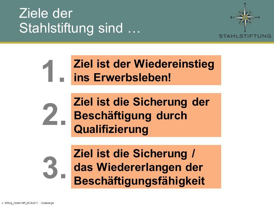 4 / Stiftung_Konzern-BR_05-09-2011 / Dobesberger Ziele der Stahlstiftung sind … Ziel ist der Wiedereinstieg ins Erwerbsleben.