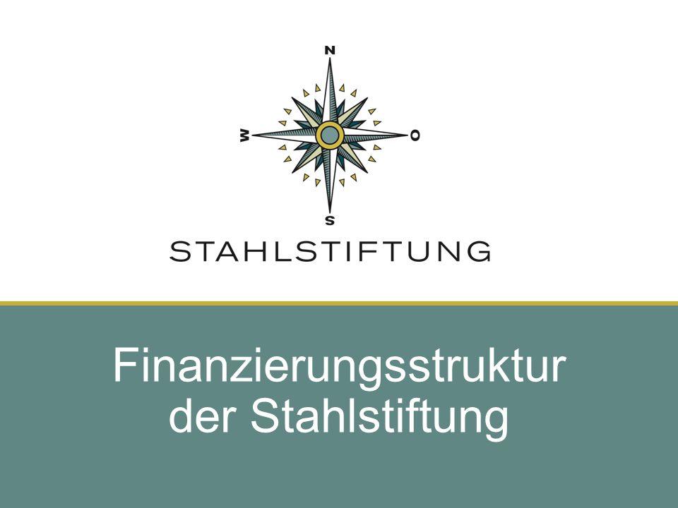 11 / Dobesberger / BRV / 01.12..09 Finanzierungsstruktur der Stahlstiftung