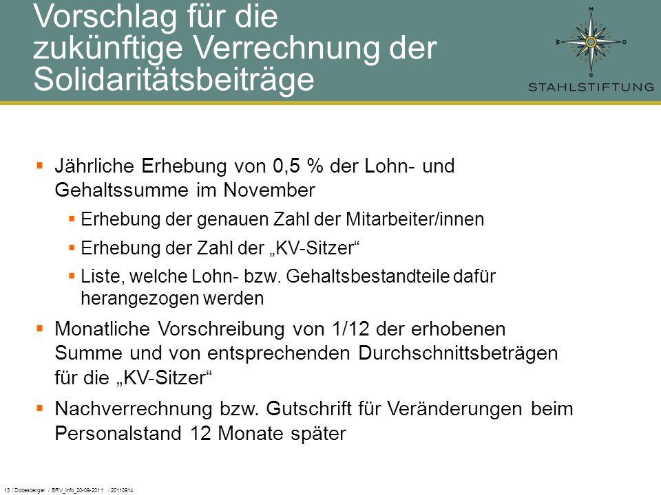 13 / Dobesberger / BRV_Info_20-09-2011 / 20110914 Jährliche Erhebung von 0,5 % der Lohn- und Gehaltssumme im November Erhebung der genauen Zahl der Mitarbeiter/innen Erhebung der Zahl der KV-Sitzer Liste, welche Lohn- bzw.