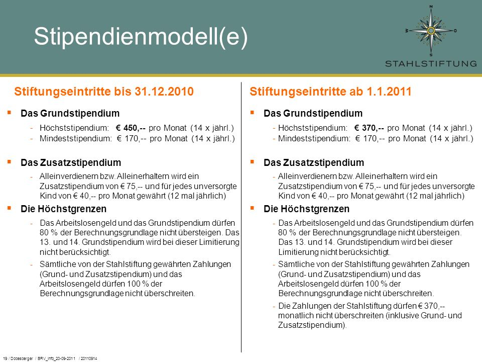 19 / Dobesberger / BRV_Info_20-09-2011 / 20110914 Das Grundstipendium -Höchststipendium: 450,-- pro Monat (14 x jährl.) -Mindeststipendium: 170,-- pro Monat (14 x jährl.) Das Zusatzstipendium -Alleinverdienern bzw.