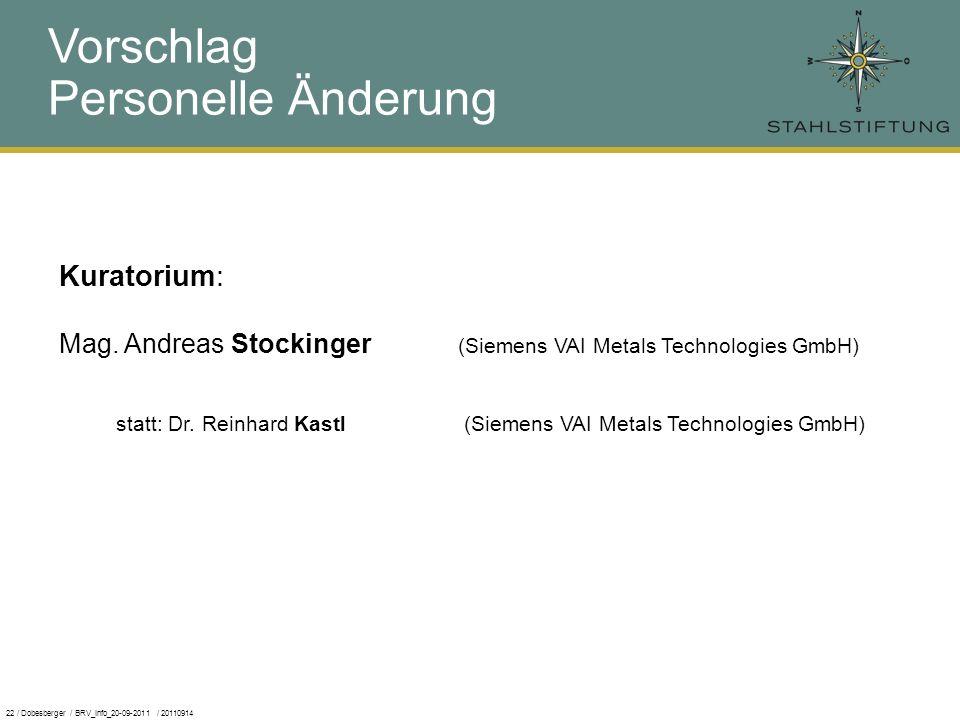 22 / Dobesberger / BRV_Info_20-09-2011 / 20110914 Vorschlag Personelle Änderung Kuratorium: Mag.
