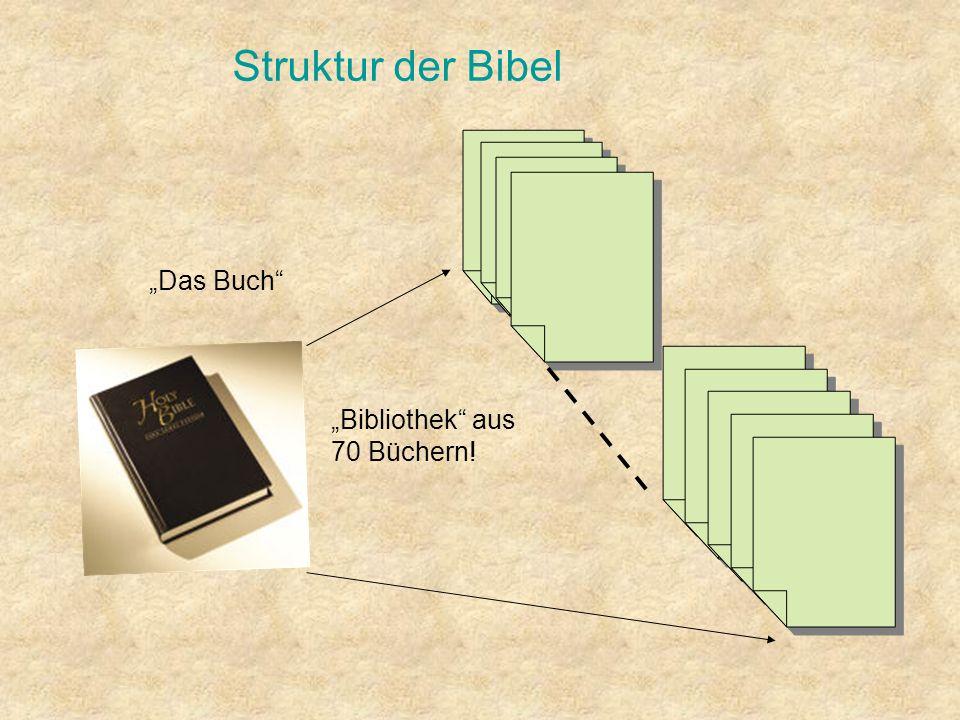 Struktur der Bibel Bibliothek aus 70 Büchern! Das Buch