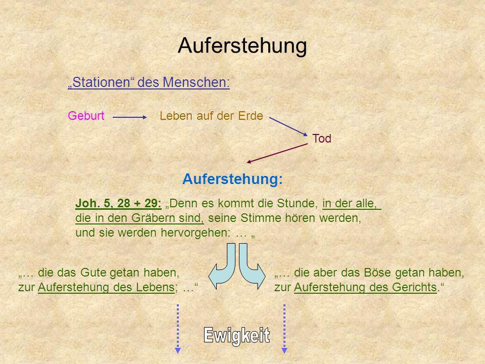 Kennzeichen von Ewigkeit Eigenschaft Gottes: der ewige Gott Aber auch: ewig erlöst / ewig verdammt Nicht messbar Zeitlos, d.