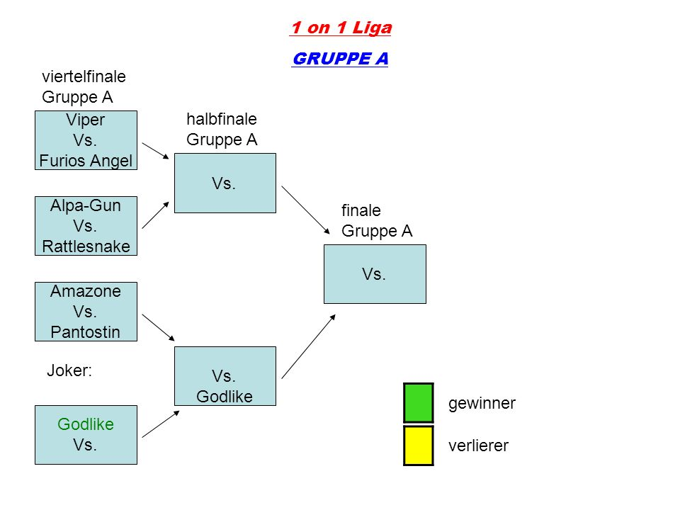 1 on 1 Liga GRUPPE A Viper Vs. Furios Angel Alpa-Gun Vs. Rattlesnake Amazone Vs. Pantostin Godlike Vs. Joker: Vs. Godlike Vs. gewinner verlierer viert