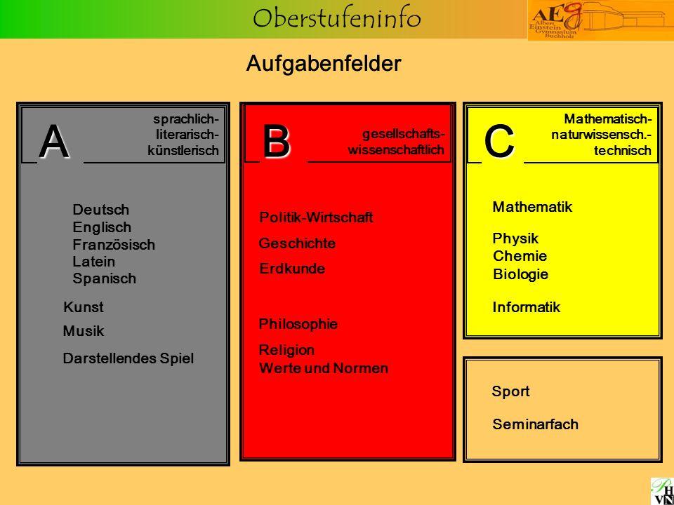 Oberstufeninfo Aufgabenfelder sprachlich- literarisch- künstlerisch A gesellschafts- wissenschaftlich B Mathematisch- naturwissensch.- technisch C Deu