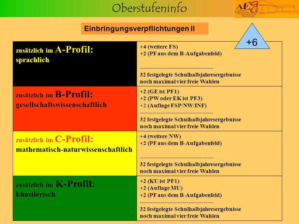 Oberstufeninfo Einbringungsverpflichtungen II zusätzlich im A-Profil: sprachlich +4 (weitere FS) +2 (PF aus dem B-Aufgabenfeld) ----------------------