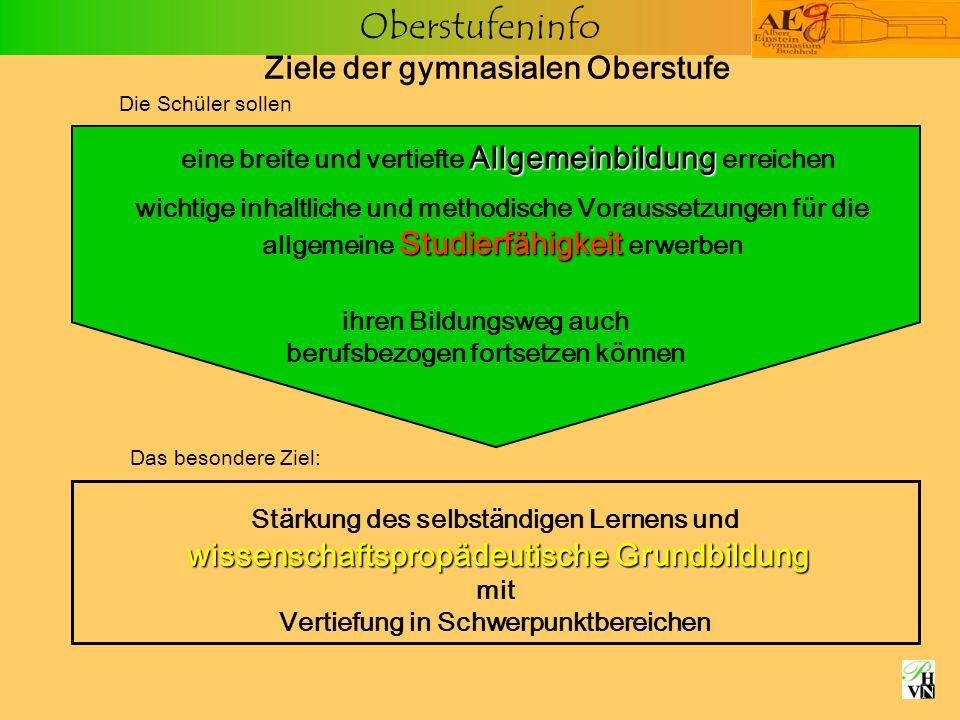 Oberstufeninfo Leistungen in den Klausuren bzw.