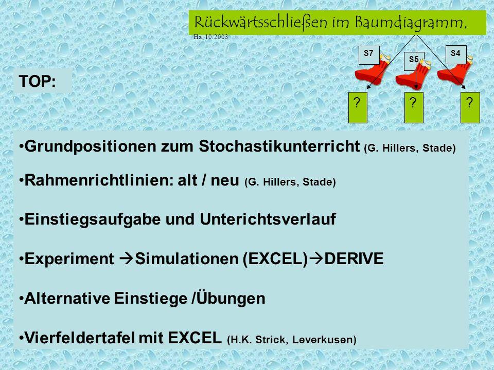 S5 ??? S7 S4 Rückwärtsschließen im Baumdiagramm, Ha, 10/2003 Grundpositionen zum Stochastikunterricht (G. Hillers, Stade) Rahmenrichtlinien: alt / neu
