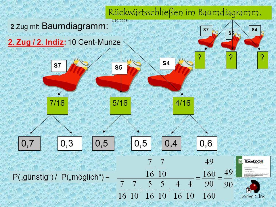 S5 ??? S7 S4 Rückwärtsschließen im Baumdiagramm, Ha, 10/2003 S5 7/165/164/16 S7 S4 0,5 0,70,30,40,6 2. Zug / 2. Indiz: 10 Cent-Münze 2.Zug mit Baumdia