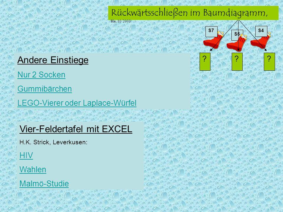 S5 ??? S7 S4 Rückwärtsschließen im Baumdiagramm, Ha, 10/2003 Vier-Feldertafel mit EXCEL H.K. Strick, Leverkusen: HIV Wahlen Malmö-Studie Andere Einsti