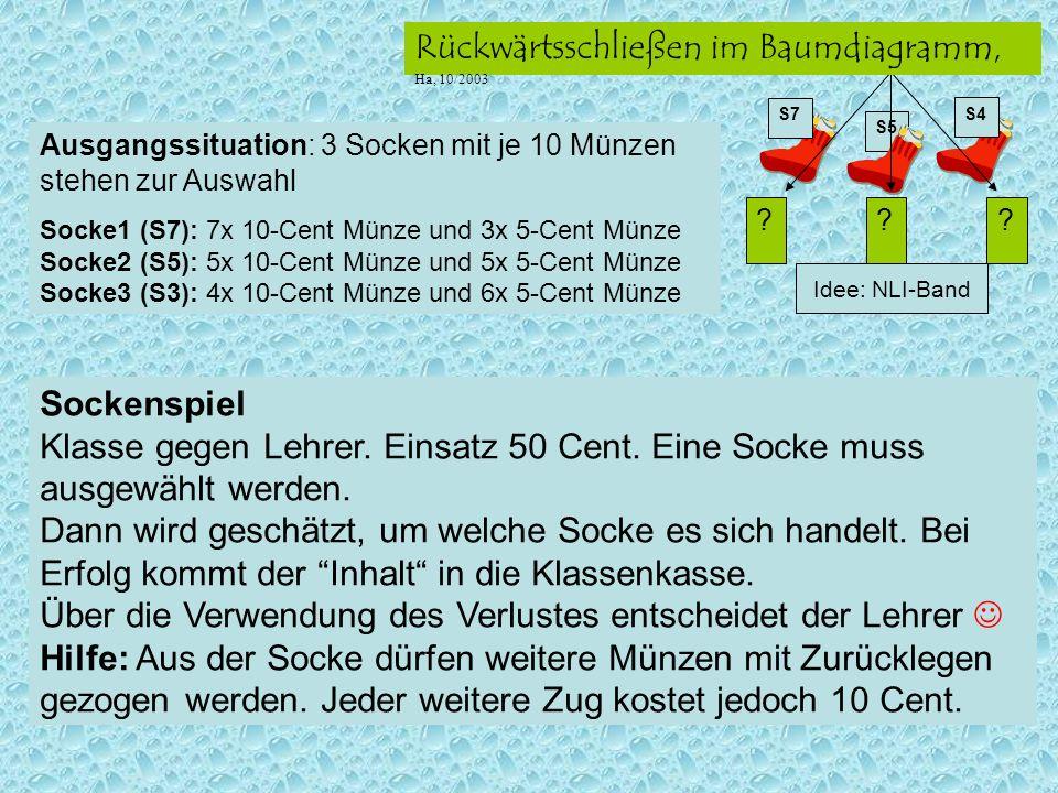 S5 ??? S7 S4 Rückwärtsschließen im Baumdiagramm, Ha, 10/2003 Ausgangssituation: 3 Socken mit je 10 Münzen stehen zur Auswahl Socke1 (S7): 7x 10-Cent M
