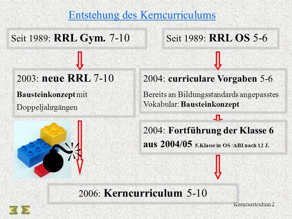 Kerncurriculum 1 Intentionen des Kerncurriculums Schulz_ Erläuterung des Fortbildungsangebots.doc