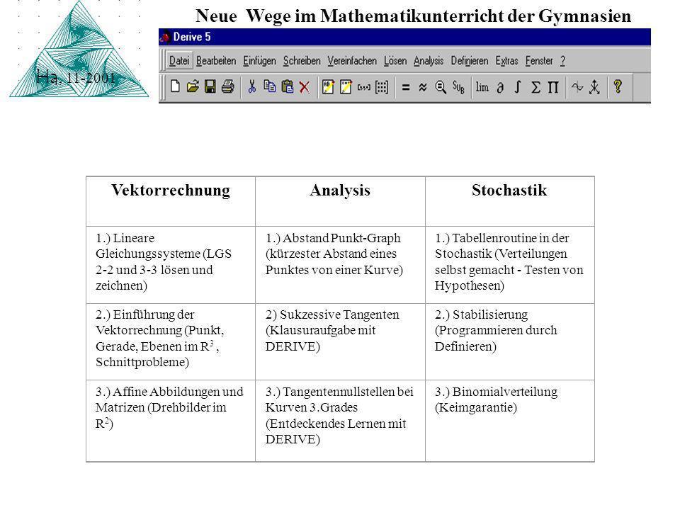 Neue Wege im Mathematikunterricht der Gymnasien Ha, 11-2001 Vierter Schritt: Drehen und Strecken verbinden.