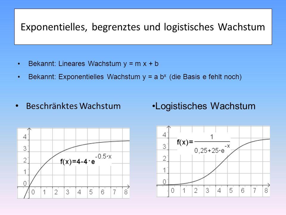 Exponentielles, begrenztes und logistisches Wachstum Beschränktes Wachstum Logistisches Wachstum Bekannt: Lineares Wachstum y = m x + b Bekannt: Expon
