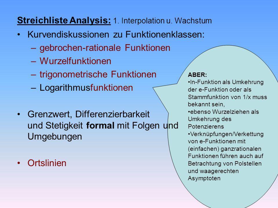 ABER: ln-Funktion als Umkehrung der e-Funktion oder als Stammfunktion von 1/x muss bekannt sein, ebenso Wurzelziehen als Umkehrung des Potenzierens Verknüpfungen/Verkettung von e-Funktionen mit (einfachen) ganzrationalen Funktionen führen auch auf Betrachtung von Polstellen und waagerechten Asymptoten Streichliste Analysis: 1.