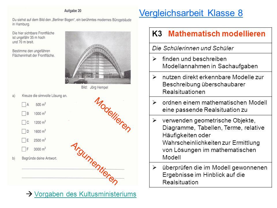 Vergleichsarbeit Klasse 8 Vorgaben des Kultusministeriums Modellieren Argumentieren K3 Mathematisch modellieren Die Schülerinnen und Schüler finden un