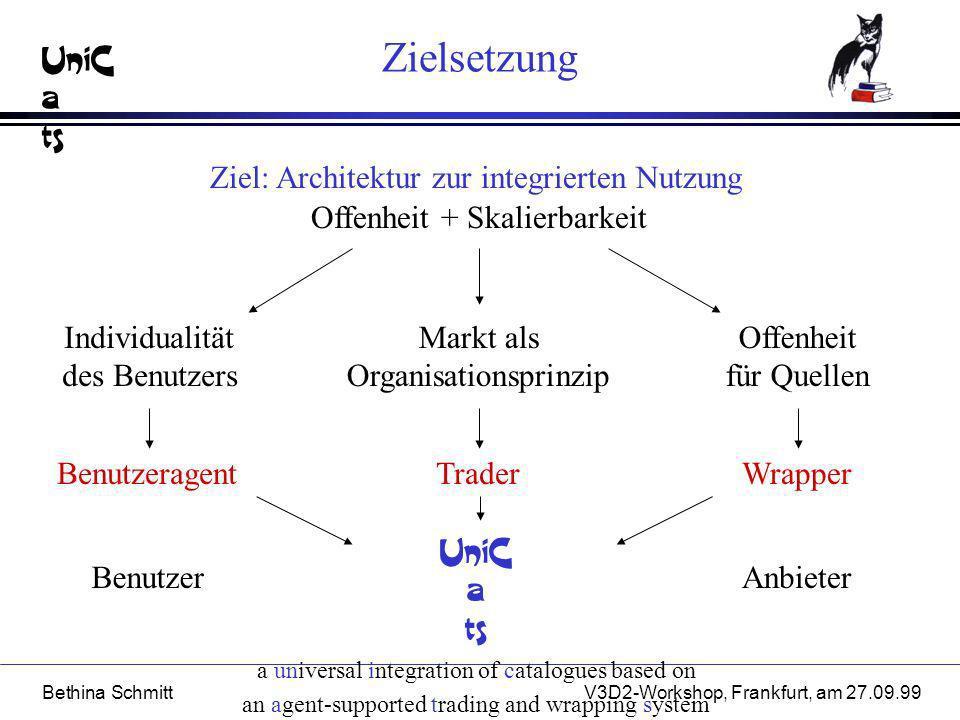 UniC a ts Bethina SchmittV3D2-Workshop, Frankfurt, am 27.09.99 Anmelden Ergebnisse - Architektur W W WBA T T T Erfragen geeigneter Anbieter Parallele Recherche Feedback Abstimmen untereinander