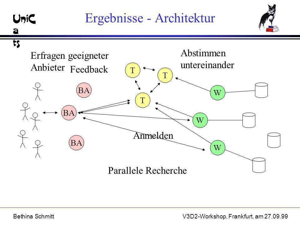 UniC a ts Bethina SchmittV3D2-Workshop, Frankfurt, am 27.09.99 Ergebnisse - Infrastruktur XML-Nachrichten mit geeigneten DTDs Gruppenkommunikation Einzelkonversation