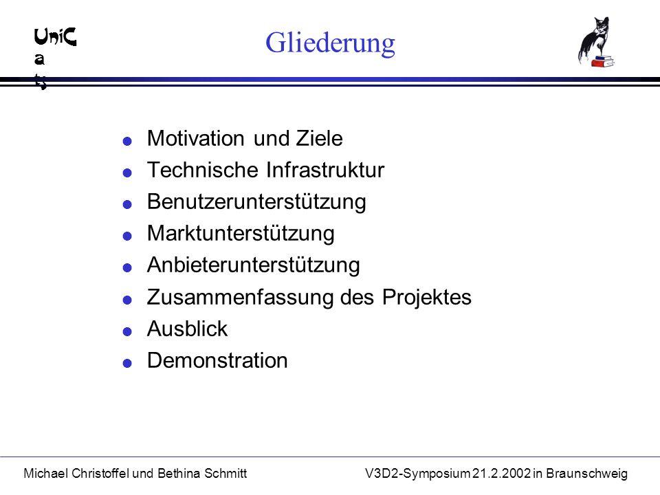Michael Christoffel und Bethina SchmittV3D2-Symposium 21.2.2002 in Braunschweig Gliederung l Motivation und Ziele l Technische Infrastruktur l Benutzerunterstützung l Marktunterstützung l Anbieterunterstützung l Zusammenfassung des Projektes l Ausblick l Demonstration