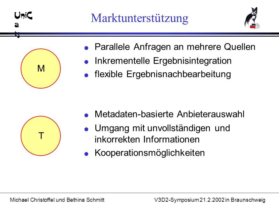 UniC a ts Michael Christoffel und Bethina SchmittV3D2-Symposium 21.2.2002 in Braunschweig Marktunterstützung l Parallele Anfragen an mehrere Quellen M T l Inkrementelle Ergebnisintegration l flexible Ergebnisnachbearbeitung l Metadaten-basierte Anbieterauswahl l Umgang mit unvollständigen und inkorrekten Informationen l Kooperationsmöglichkeiten
