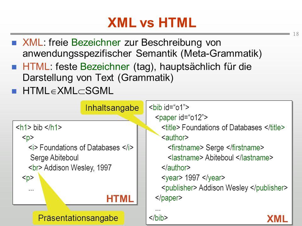 18 XML vs HTML XML: freie Bezeichner zur Beschreibung von anwendungsspezifischer Semantik (Meta-Grammatik) HTML: feste Bezeichner (tag), hauptsächlich für die Darstellung von Text (Grammatik) HTML XML SGML bib Foundations of Databases Serge Abiteboul Addison Wesley, 1997...