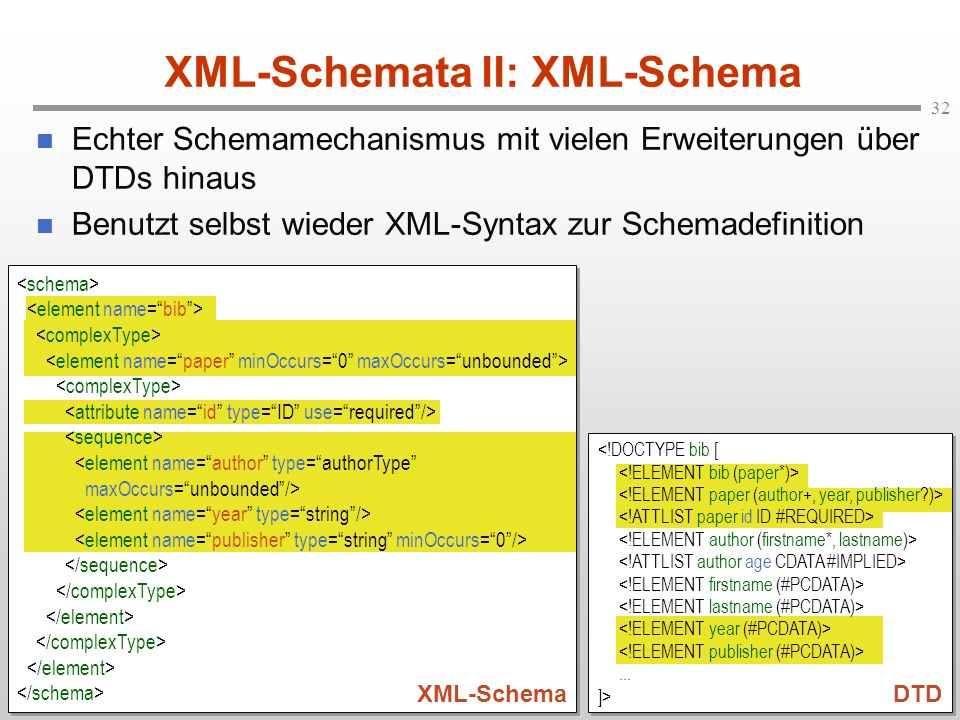 32 DTD XML-Schema XML-Schemata II: XML-Schema Echter Schemamechanismus mit vielen Erweiterungen über DTDs hinaus Benutzt selbst wieder XML-Syntax zur