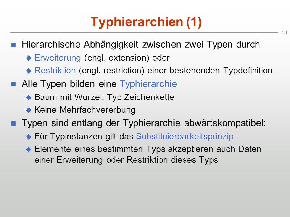 40 Typhierarchien (1) Hierarchische Abhängigkeit zwischen zwei Typen durch Erweiterung (engl. extension) oder Restriktion (engl. restriction) einer be