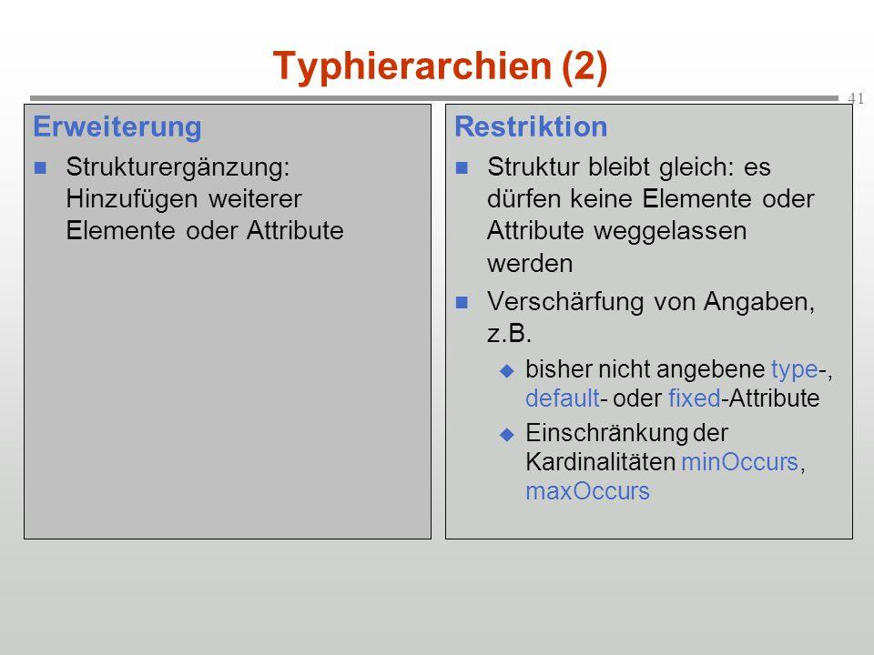 41 Typhierarchien (2) Erweiterung Strukturergänzung: Hinzufügen weiterer Elemente oder Attribute Restriktion Struktur bleibt gleich: es dürfen keine Elemente oder Attribute weggelassen werden Verschärfung von Angaben, z.B.