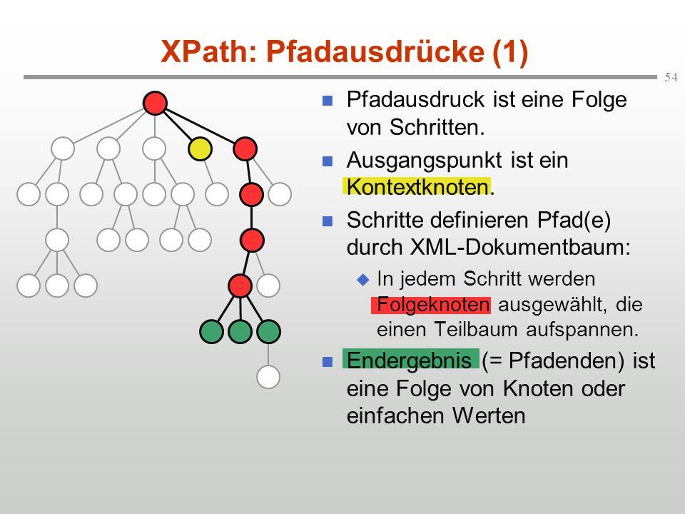54 XPath: Pfadausdrücke (1) Pfadausdruck ist eine Folge von Schritten. Ausgangspunkt ist ein Kontextknoten. Schritte definieren Pfad(e) durch XML-Doku