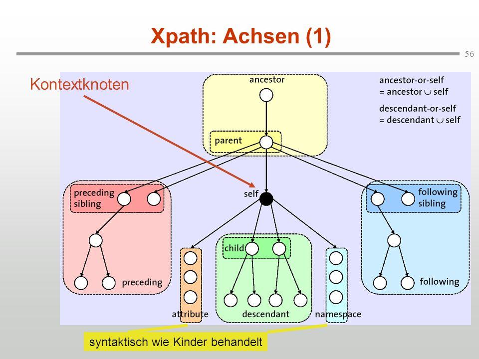 56 Xpath: Achsen (1) Kontextknoten syntaktisch wie Kinder behandelt
