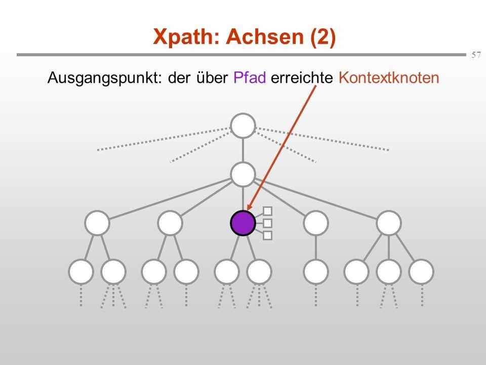 57 Xpath: Achsen (2) Ausgangspunkt: der über Pfad erreichte Kontextknoten