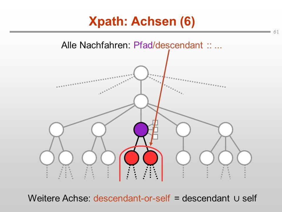 61 Xpath: Achsen (6) Alle Nachfahren: Pfad/descendant ::... Weitere Achse: descendant-or-self = descendant self