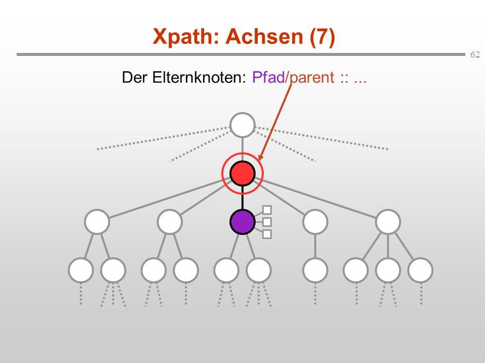 62 Xpath: Achsen (7) Der Elternknoten: Pfad/parent ::...