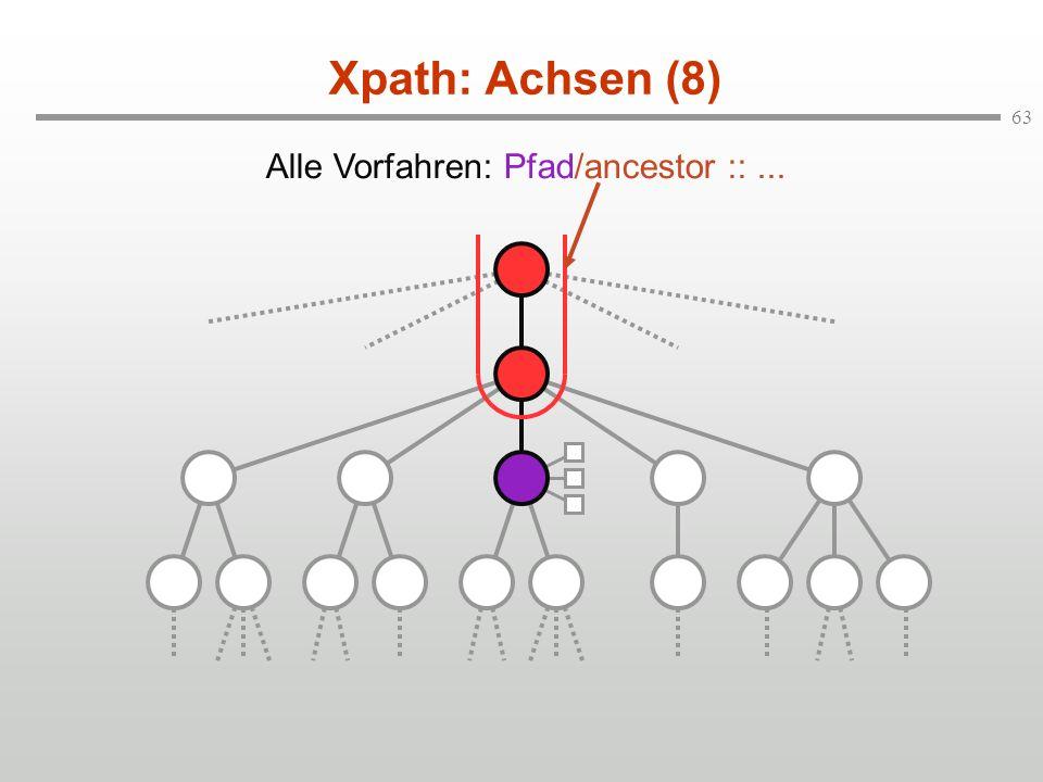 63 Xpath: Achsen (8) Alle Vorfahren: Pfad/ancestor ::...