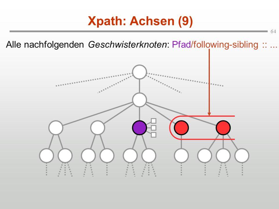 64 Xpath: Achsen (9) Alle nachfolgenden Geschwisterknoten: Pfad/following-sibling ::...