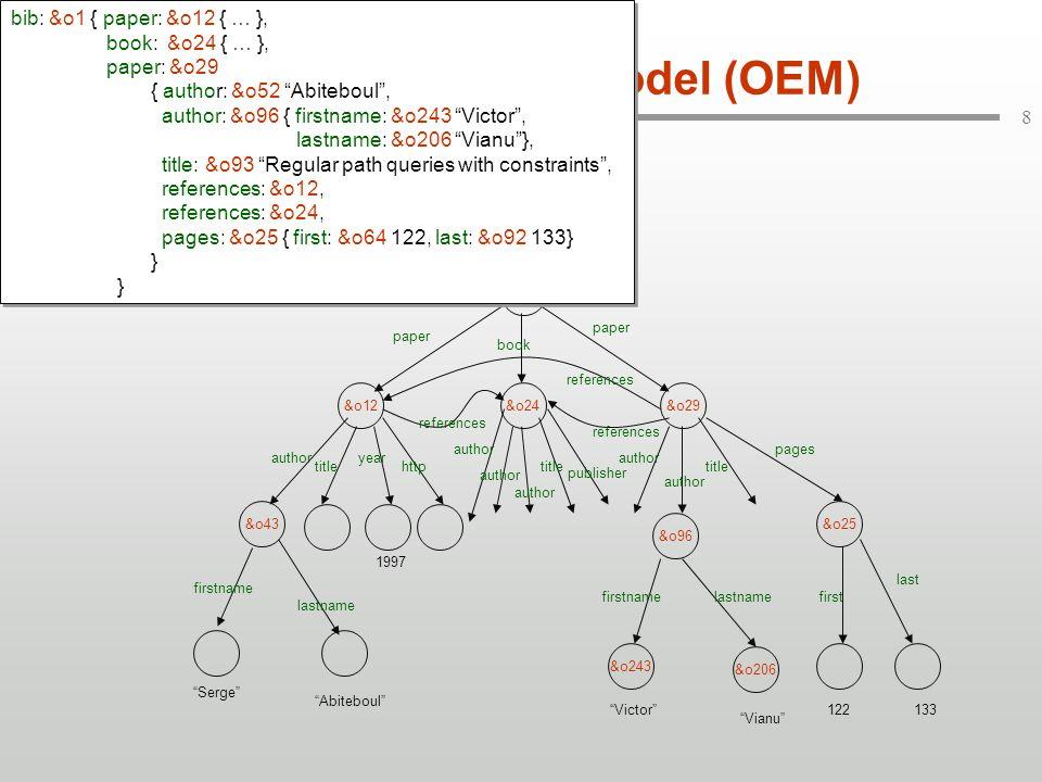 59 Xpath: Achsen (4) Alle Attribute des Kontextknotens: Pfad/attribute ::...