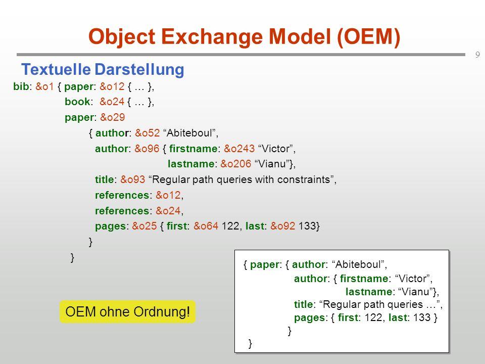 20 Schemata in XML DTD – Document Type Definition (Dokumentsicht): Einfache Grammatik für ein XML-Dokument Deklaration von Elementen, Attributen, u.a.