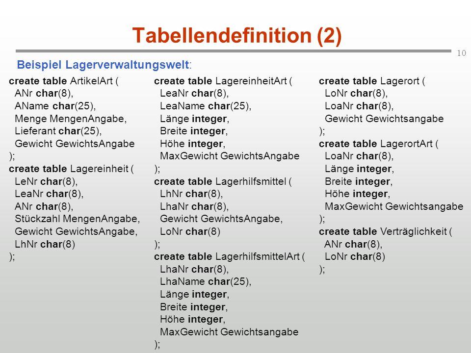 10 Tabellendefinition (2) create table ArtikelArt ( ANr char(8), AName char(25), Menge MengenAngabe, Lieferant char(25), Gewicht GewichtsAngabe ); cre