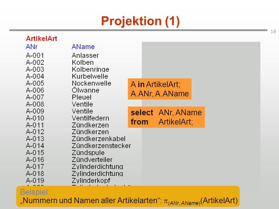 16 Projektion (1) selectANr, AName fromArtikelArt; Beispiel: Nummern und Namen aller Artikelarten: (ANr, AName) (ArtikelArt) A in ArtikelArt; A.ANr, A