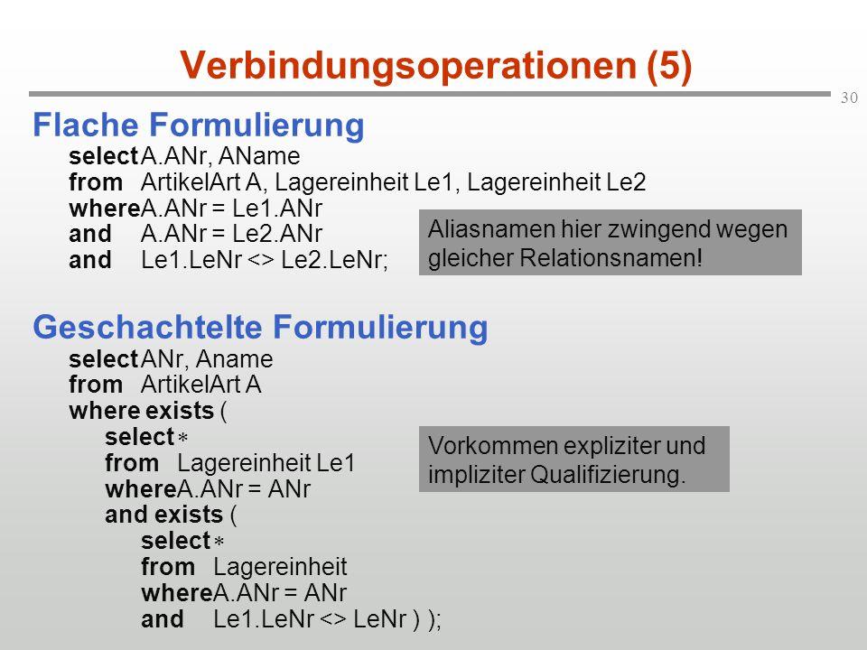30 Verbindungsoperationen (5) Flache Formulierung selectA.ANr, AName fromArtikelArt A, Lagereinheit Le1, Lagereinheit Le2 whereA.ANr = Le1.ANr andA.AN