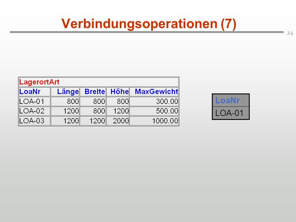 34 Verbindungsoperationen (7) LOA-01 LoaNr
