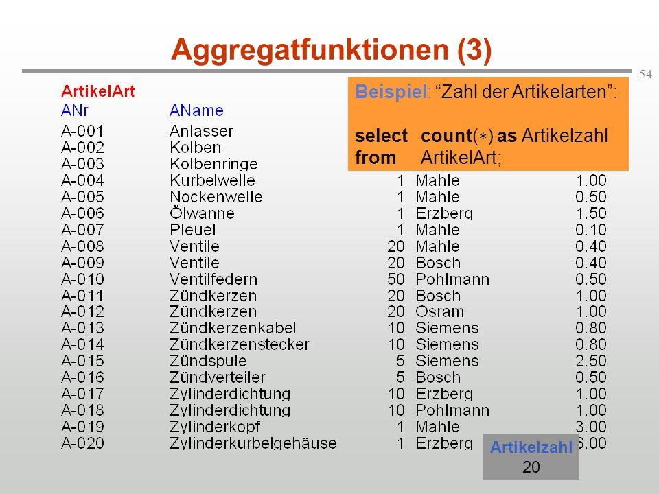 54 Aggregatfunktionen (3) Beispiel: Zahl der Artikelarten: selectcount( ) as Artikelzahl fromArtikelArt; Artikelzahl 20